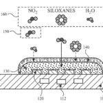 iPhones und Apple Watches mit Kohlenmonoxid Sensor